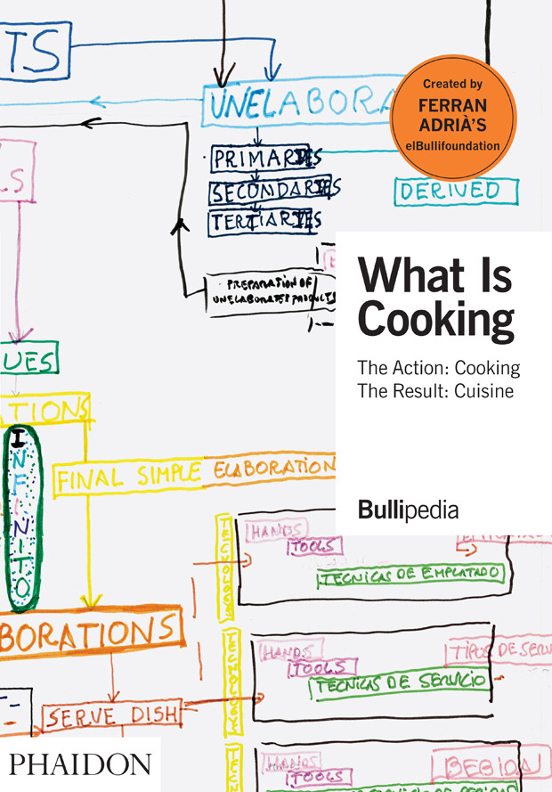 What Is Cooking: portada