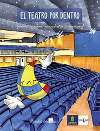 El teatro por dentro: portada
