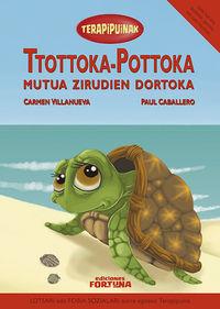 Ttottoka-pottoka mutua zirudien dortoka: portada